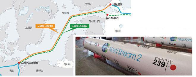 노르트 스트림2 노선도(왼쪽)와 노르트 스트림2 노선에 설치될 천연가스 운반용 파이프. [스푸트니크 뉴스]