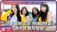 브레이브걸스(Brave Girls), 신곡 '치맛바람' 차트 1위 + 수록곡들 상위권 랭크 '정주행 열차 탑승!' | eNEWS 210618 방송