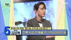 [77회] 예능감 '빵빵' 터트리던 김상혁, '(찐)빵카페' 사장님이 되어 벌어들이는 월 매출은?   Mnet 210728 방송
