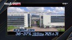 전 세계 에어컨 시장 1위 L지를 제쳤다! 왕좌를 차지한 중국 거리○기 | 중화TV 210913 방송