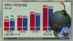 김진의 돌직구쇼 - 1월 15일 신문브리핑