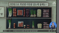 김진의 돌직구쇼 - 1월 18일 신문브리핑