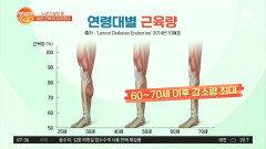 40대 이후부터 매년 1%씩 근육이 줄어든다?!