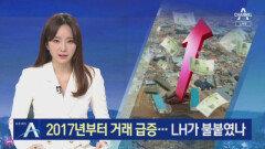 2017년부터 광명·시흥 토지 거래량 급증…LH가 불붙였나
