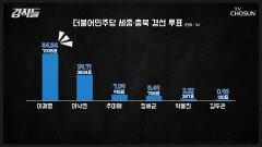 충청권 압승↗ 예상보다 '높은 득표율' 받은 이재명 후보 TV CHOSUN 210911 방송