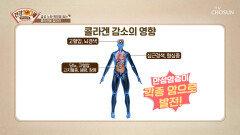콜라겐 부족 만성 염증 까지? 콜라겐 감소로 인한 질병 TV CHOSUN 210927 방송