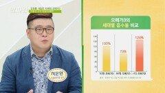 흡수율 124%↗ 진화를 거듭한 식물성 rTG 오메가3   JTBC 210603 방송