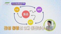 견딜 수 없는 고통🥵 만성 통증의 3대 동반증상  '우울·불안·불면'   JTBC 210717 방송