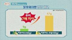 그것이 알고 싶쪼(¬◡¬)✧ 아보카도, 오일이 원과 보다 낫다?!   JTBC 210512 방송