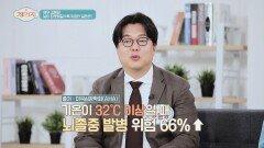 32도 이상일 때 뇌졸중 발병?! 기온에 예민한 혈관..!   JTBC 210519 방송