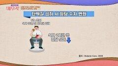 식사 전 단백질 섭취→혈당 50% 감소 효과😲 | JTBC 210427 방송