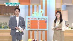 고지혈·고혈압·고혈당! 환절기 3고질환 관리의 핵심 | KBS 210913 방송