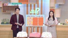 부모님 건강 챙기는 치매에 관한 효도 질문!  | KBS 210917 방송