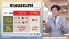 필수 점검! 코로나19 최신 뉴스 팩트 체크 | KBS 210917 방송