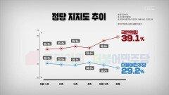더불어민주당의 '쇄신' 움직임, 평가는? | KBS 210614 방송