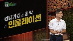 인플레이션의 공포, 인플레이션은 오는가?   KBS 210822 방송