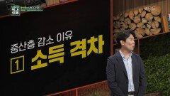 중산층이 줄어들고 있는 이유?   KBS 210919 방송