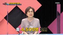오미연, 재미로 본(?) 공채 탤런트 시험에서 1등을 차지하다? MBN 210913 방송