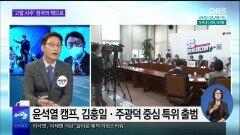 [OBS 뉴스 오늘] 대선 정국 흔드는 ′고발 사주 의혹′