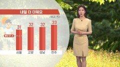 [06/08] 내일 더 더워…한여름 더위, 강한 자외선 주의 (이지현 기상캐스터)