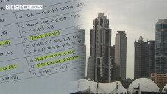 '해외출장비 대라' 피감기관에 공문 보낸 국회의원들
