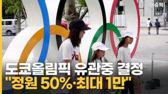 """도쿄올림픽 유관중 결정…""""정원 50%·최대 1만"""" [이슈픽]"""