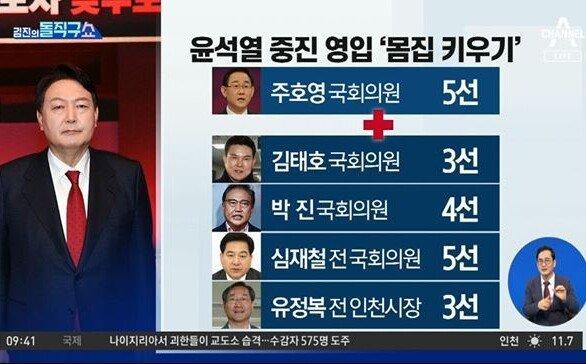 尹 중진 영입 '몸집 키우기'…못마땅한 洪?
