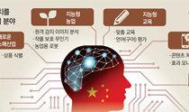 """华为:""""未来5年将投资1.5万亿美元构建人工智能生态系统"""""""
