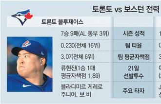 """面对ML排名第一的""""火棒""""波士顿红袜队,今天柳贤振能否压制对手?"""