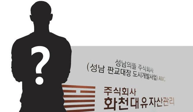 '화천대유', 李 지지층 '40대'와 '서울'이 돌아섰다[창간 90주년 대선 여론조사⑥]