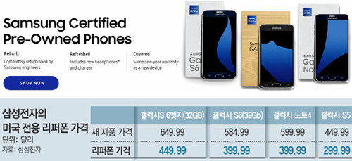 Samsung plans to sell refurbished smartphones in U S  : The