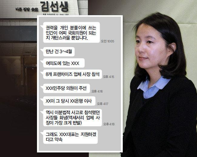 """""""후원요청 언쟁 뒤 기업에 보복"""" """"제소된 내용 지적했을 뿐"""" (제 의원 측)"""