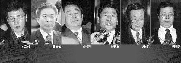 대선자금 & 측근비리 관련자 구속영장·공소장 전문