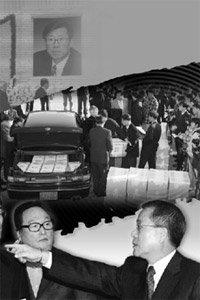 검찰 수사기록·공판기록으로 본 권노갑 현대비자금 수수사건 10대 의혹