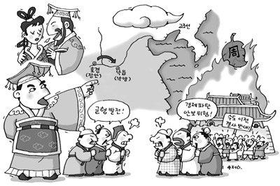 춘추전국의 인간관계와 전략전술