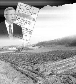 양승태 신임 대법관,  부동산 위법 거래 의혹