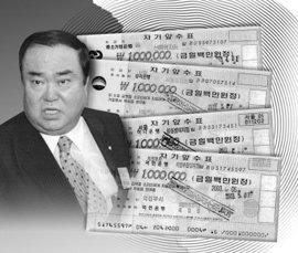 문희상 열린우리당 의장, '출처불명 5억' 해명에 의문