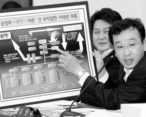 '기강해이·무능' 고백한 공정거래위원회 문건