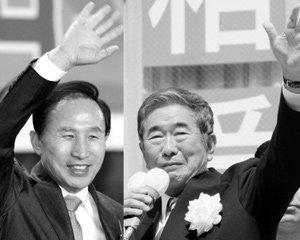 한일관계 축소판, 이명박-이시하라 신타로 비교