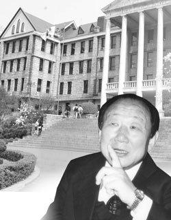 한양대 설립자 김연준 리더십 연구