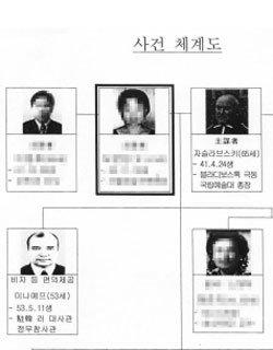 """러시아, """"한국에 적개심  생겼다""""  외교문서  통해  격분 표출"""