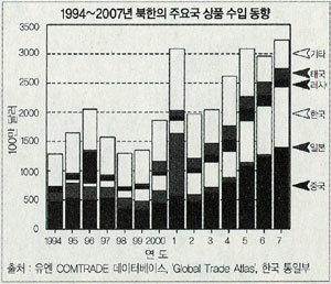 미국이 보는'한국의 대중(對中) 정책'