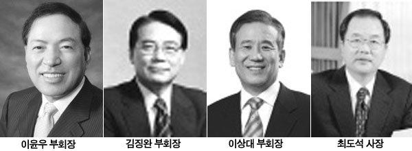 5대 그룹 CEO 138명