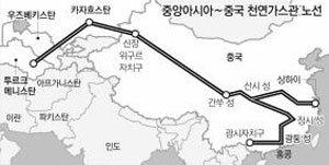 중국 '석유·가스' 싹쓸이, 한국 에너지안보 위협