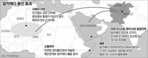 미 의회조사국 보고서 '알카에다와 그 연계조직'