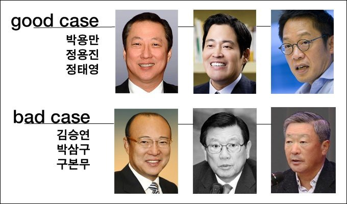 CEO의 image 전략
