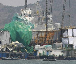 북한 잠수함 위협의 실체
