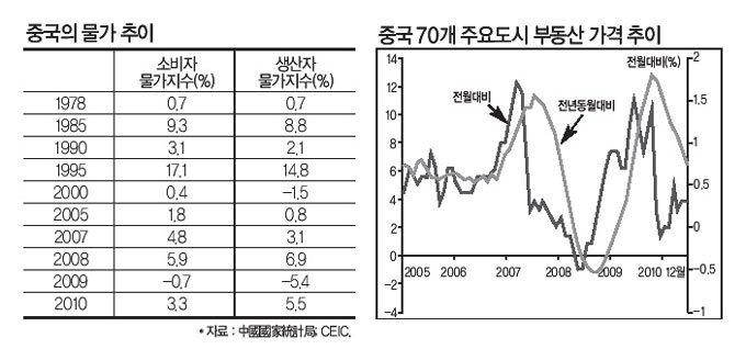 고도성장 대신 내실 택한 중국, 한국의 대응전략은