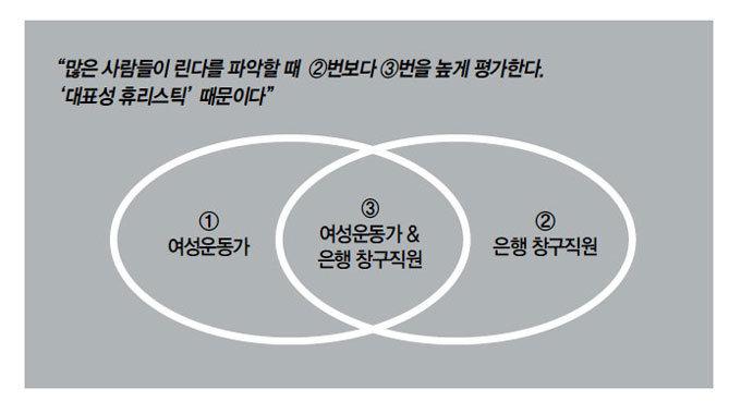 이마트 '최저가격보상제' 속사정은?