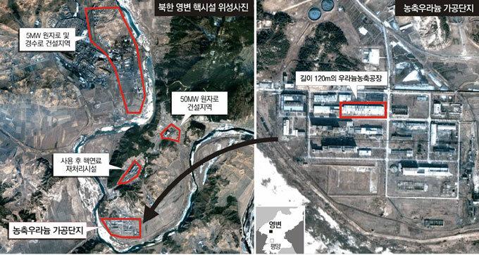 미국·북한 핵 대결의 뿌리는 6·25전쟁